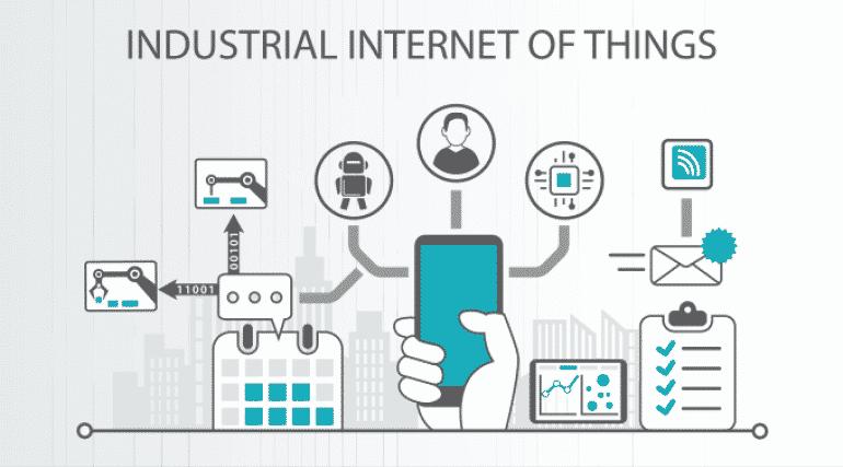 Smart warehouse-Industry 4.0
