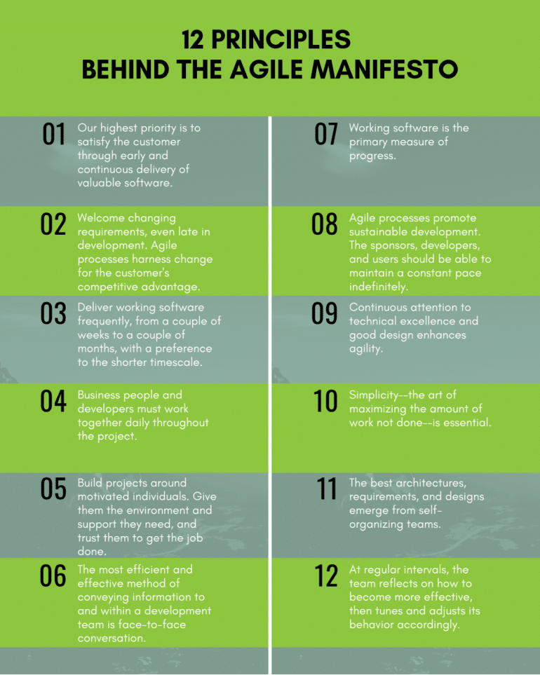 Agile software development-12 principles