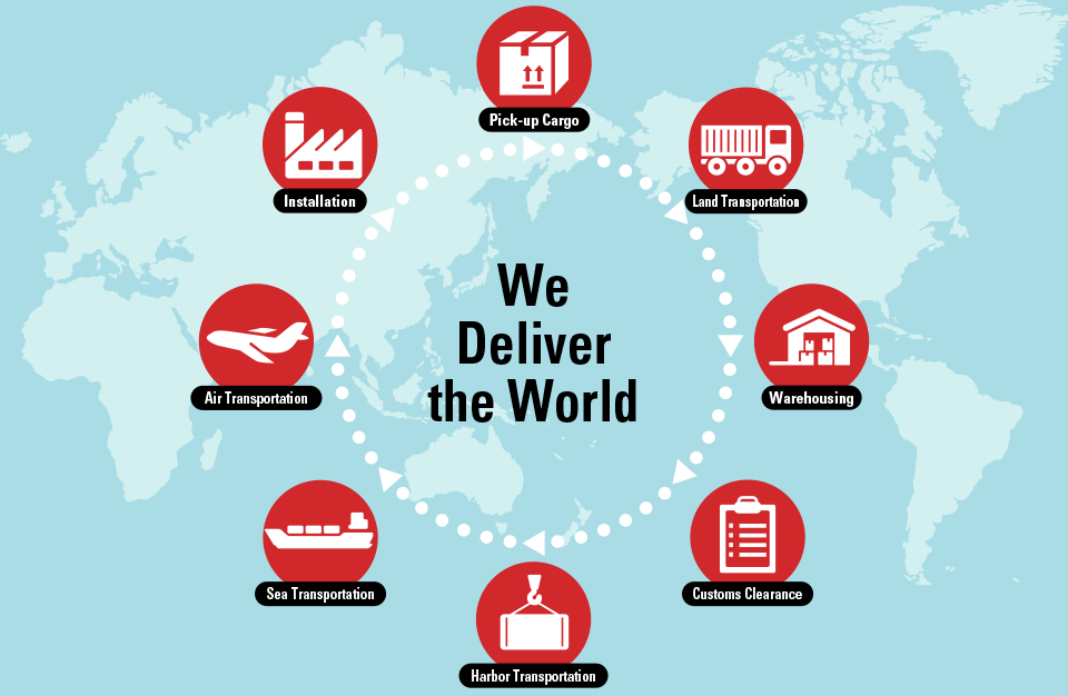 Scale Up Logistics Services By Outsourcing-Figure 1