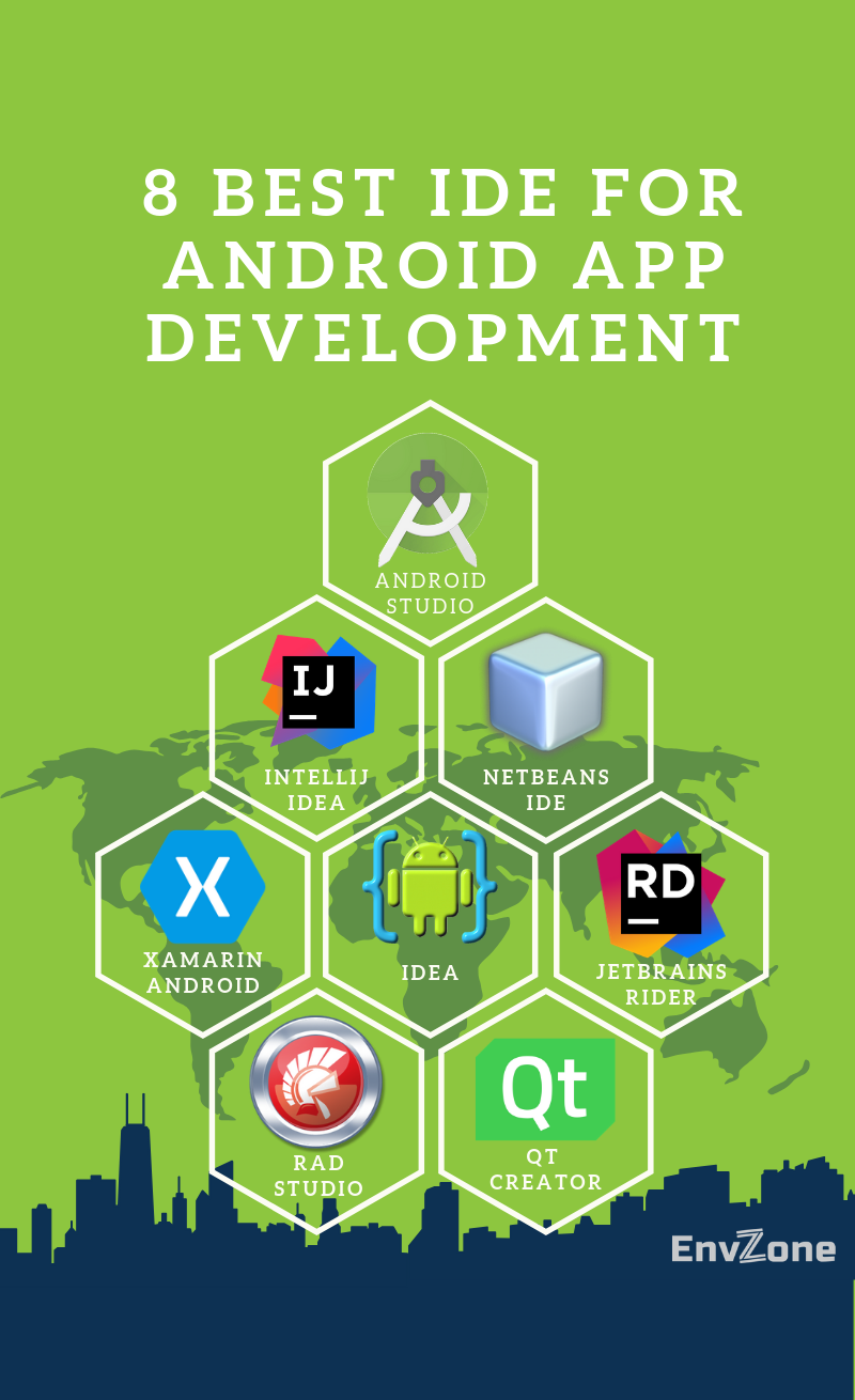 Rock The Logistics Business With Android App Development Fig 3