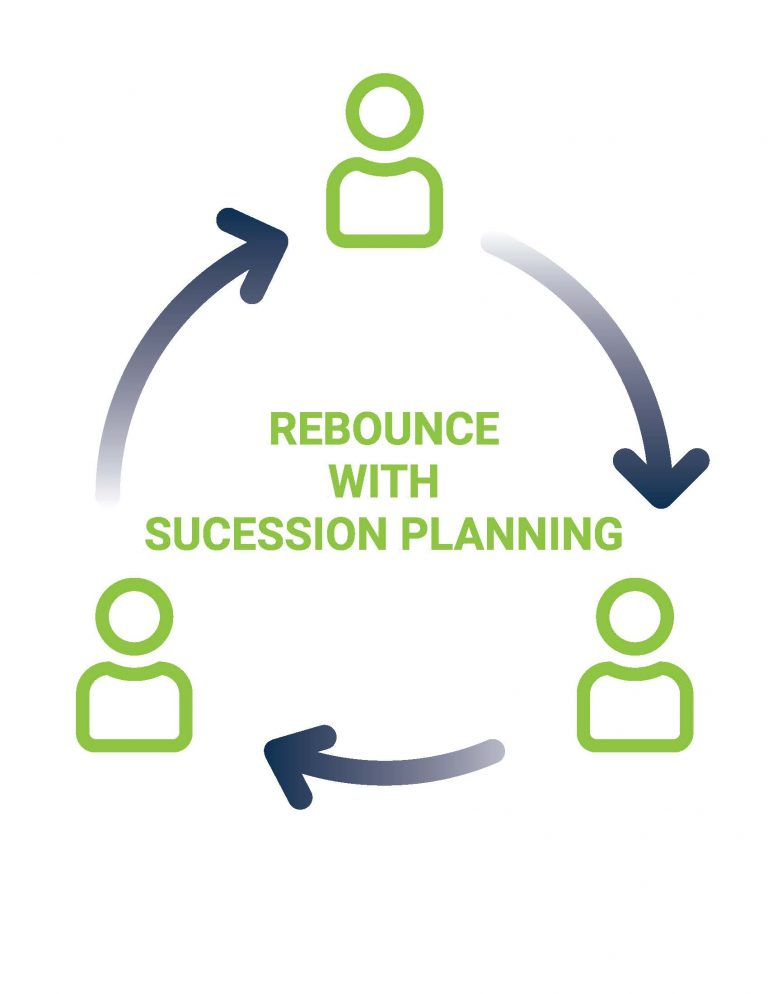 Rebounce Your Business With Succession Planning