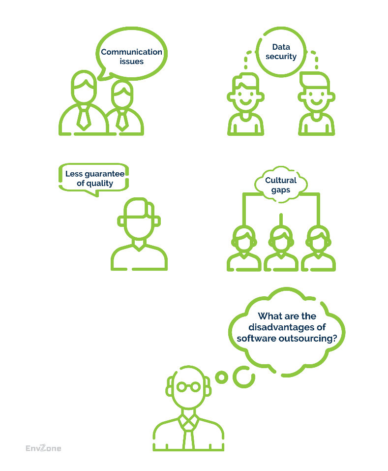 Software Outsourcing 101-Pros And Cons-Fig 2-Cons