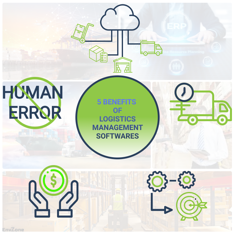 The Best Deals Of Logistics Management Software-Fig 1