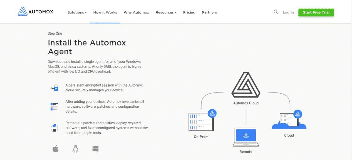 Automox F3