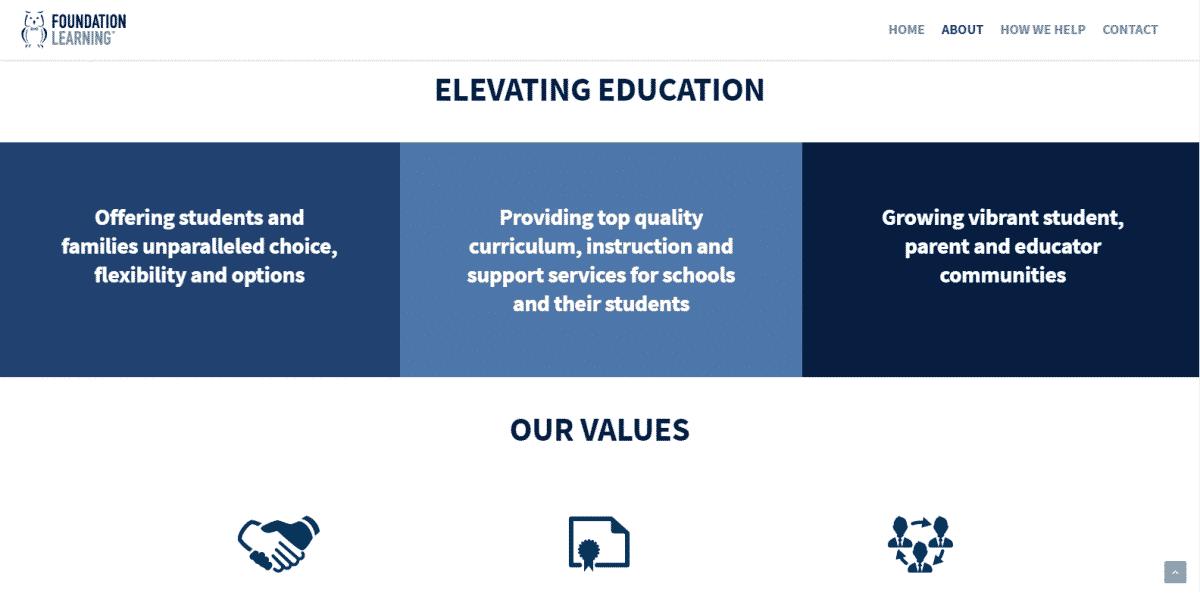Fullsite-2-Foundation-Learning
