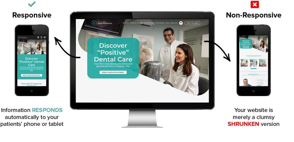 The Secret Of Stunning Dental Websites Major Dos And Don'ts - Fig 5