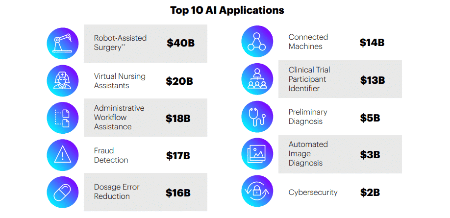 Top 3 Health Tech Trends That Shape The Industry In 2019 - Fig 3