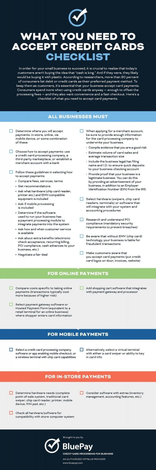BluePay - What You Need To Accept Credit Cards Checklist