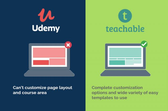 Education-Udemy Vs Teachable Which One Is Right For You-fig 2
