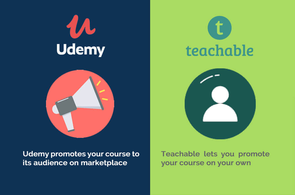 Education-Udemy Vs Teachable Which One Is Right For You-fig 3