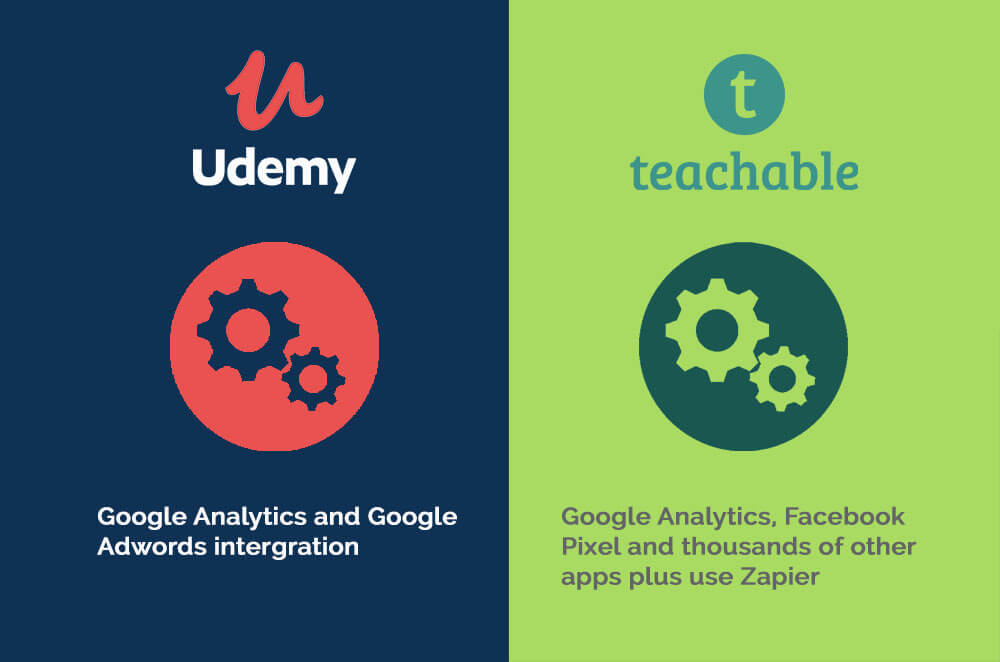 Education-Udemy Vs Teachable Which One Is Right For You-fig 7