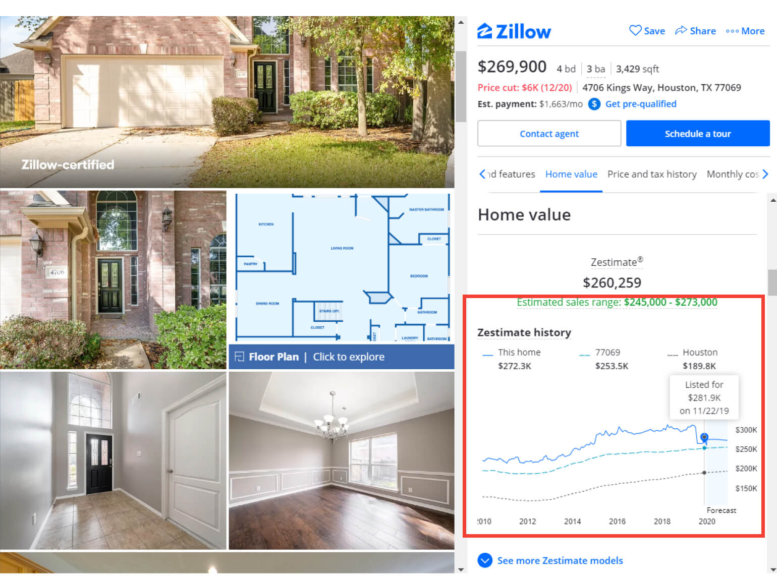 Proptech Giant Zillow Hits A Home Run With Their Excellent Performance -Body Image 3