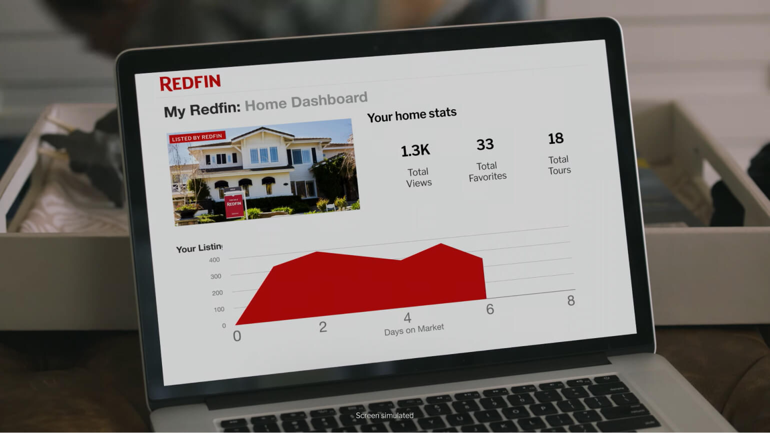 Proptech Giant Zillow Hits A Home Run With Their Excellent Performance -Body Image 7
