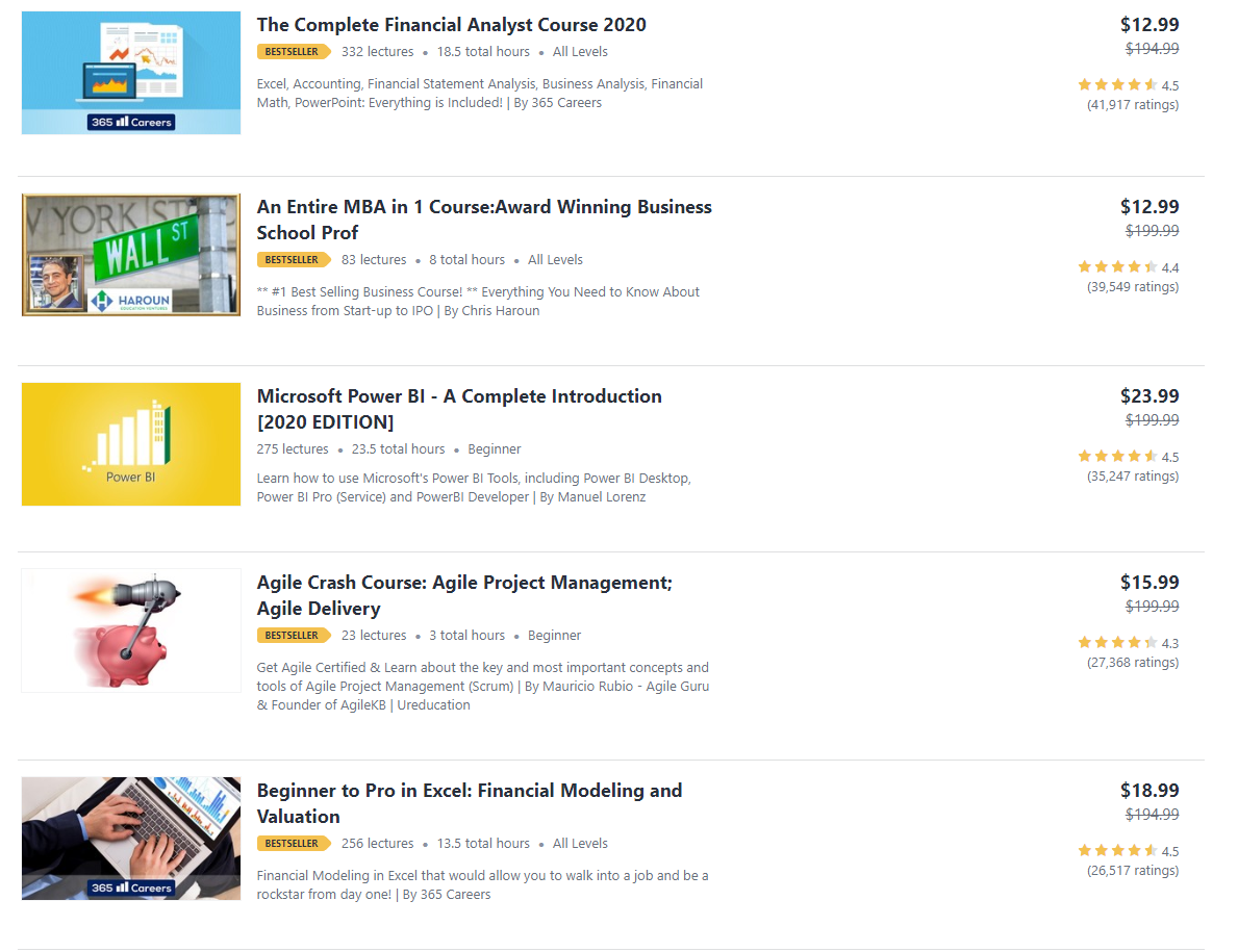 Massive Open Online Courses How Udemy Has Changed Education-fig 4