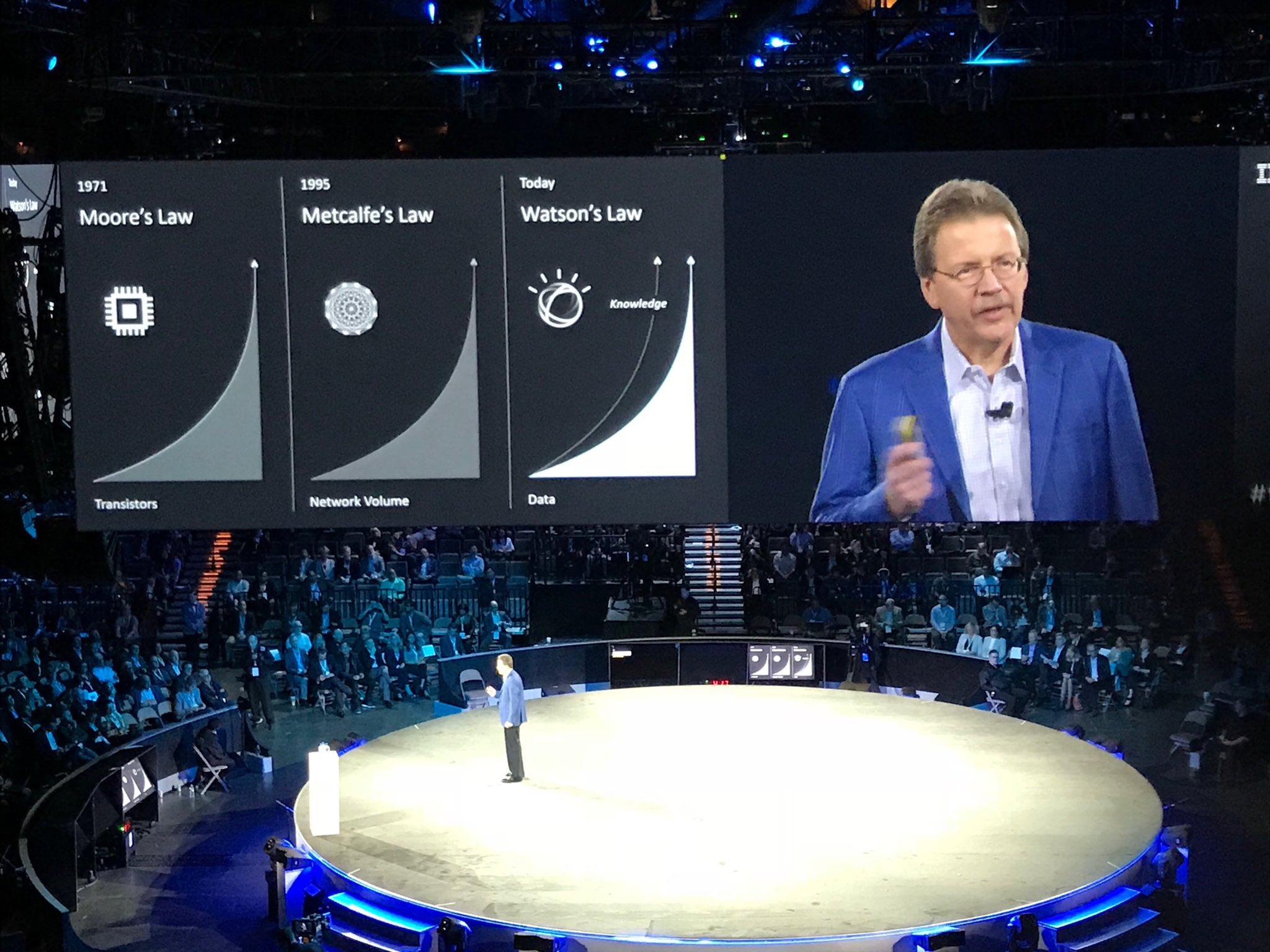 IBM leadership at tech conference