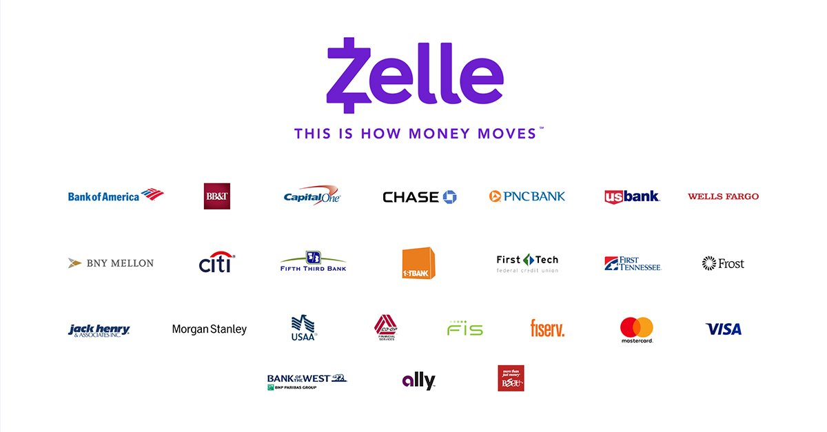 Zelle is built by 30 bankers